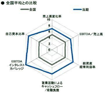 S&P(2011).JPG